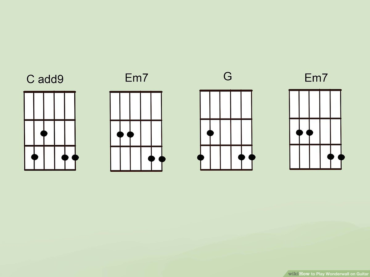 Easy guitar chords popular songs without capo
